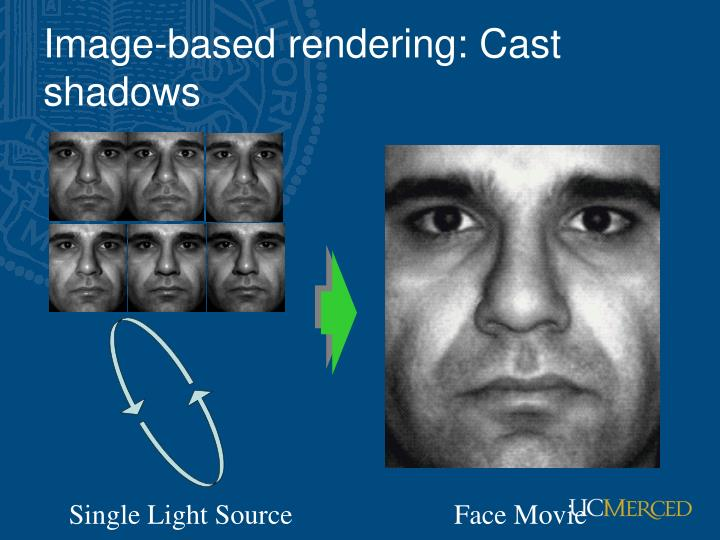Image-based rendering: Cast shadows