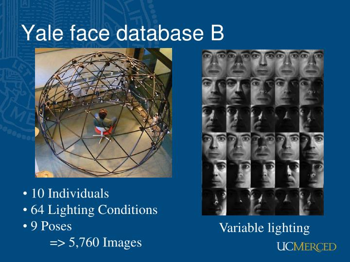 Yale face database B