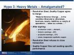 hypo 3 heavy metals amalgamated