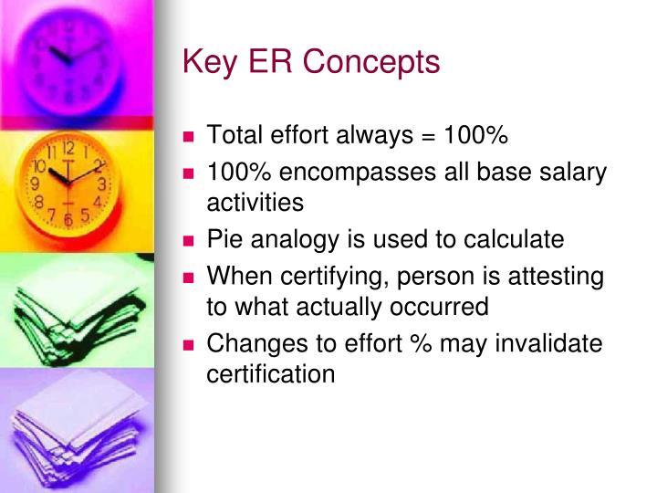 Key ER Concepts