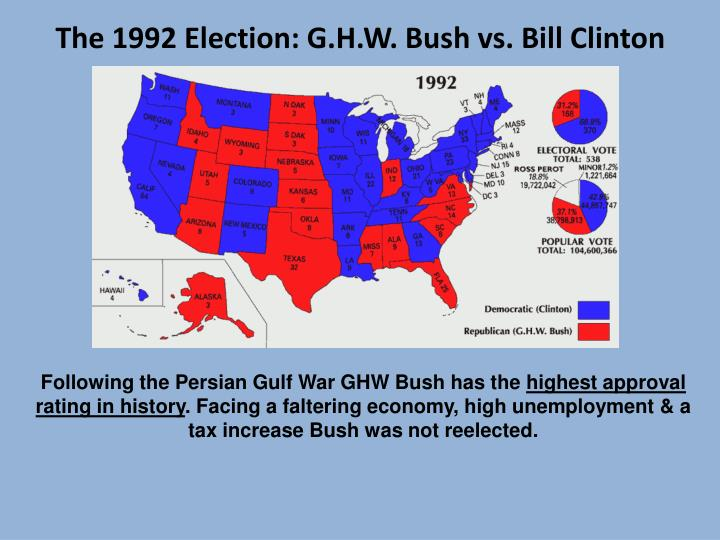 The 1992 election g h w bush vs bill clinton