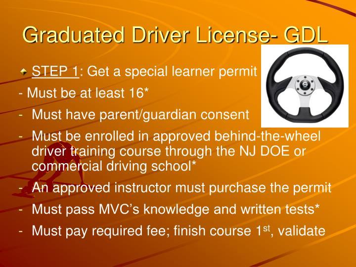 Graduated Driver License- GDL