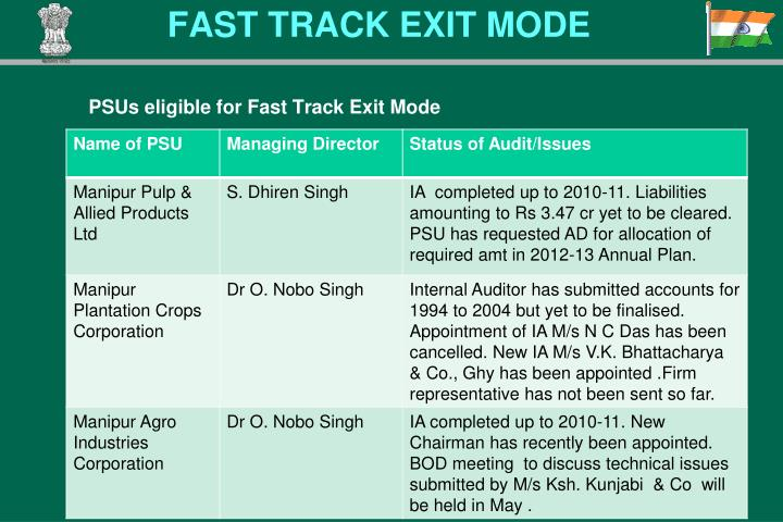 Fast track exit mode