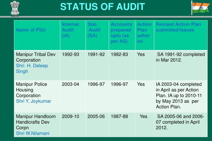Status of audit