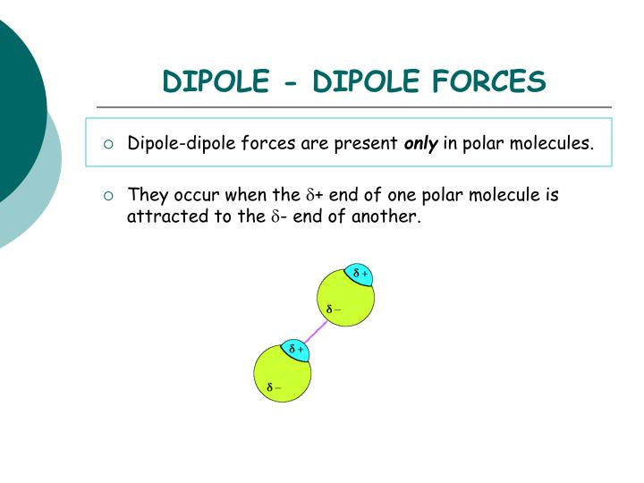 DIPOLE - DIPOLE FORCES