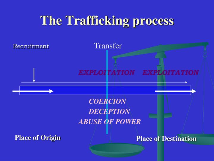 The Trafficking process
