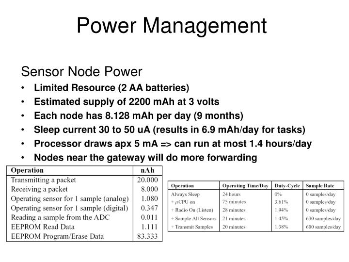 Power Management