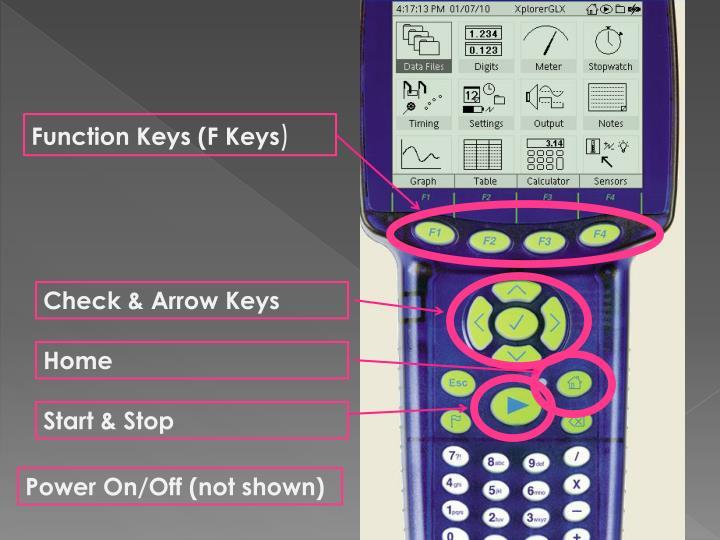 Function Keys (F Keys