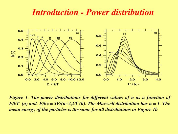 Introduction - Power distribution