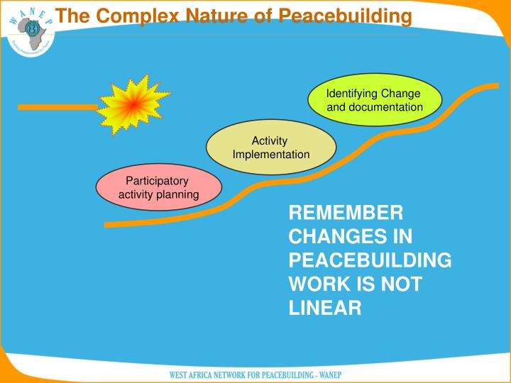 The Complex Nature of Peacebuilding