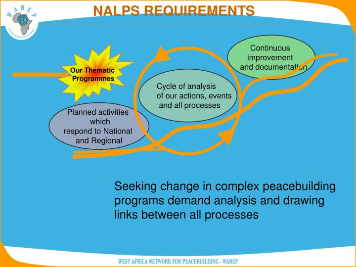 NALPS REQUIREMENTS