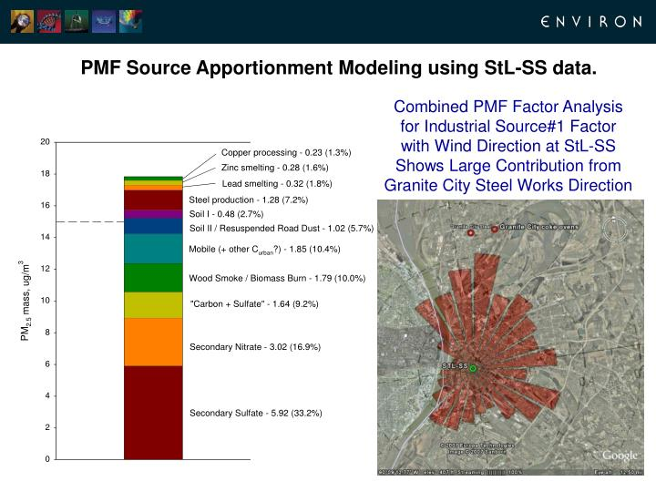 PMF Source Apportionment Modeling using StL-SS data.