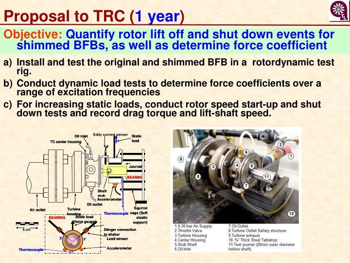 Proposal to TRC (