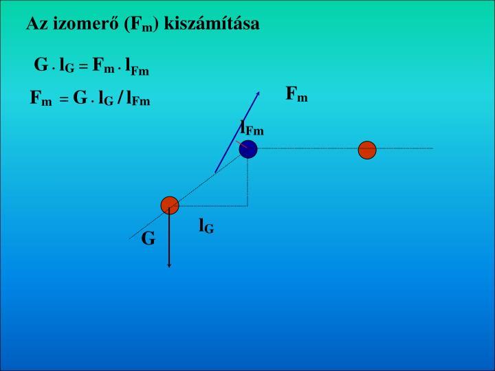 Az izomerő (