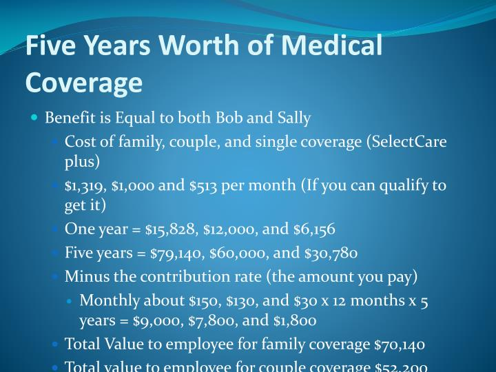 Five Years Worth of Medical Coverage
