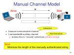 manual channel model1