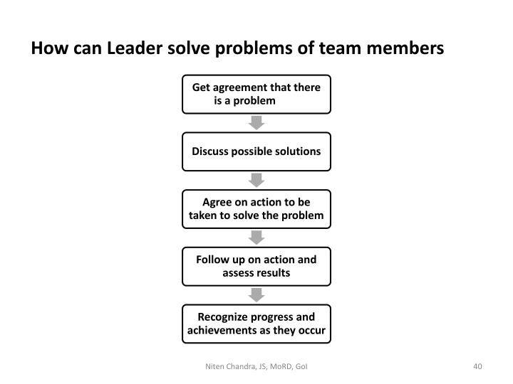 How can Leader solve problems of team members