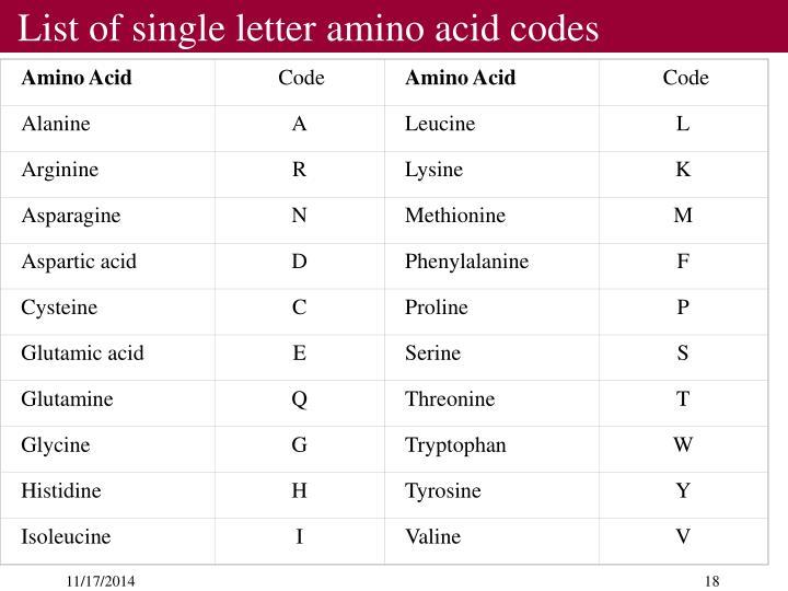 List of single letter amino acid codes