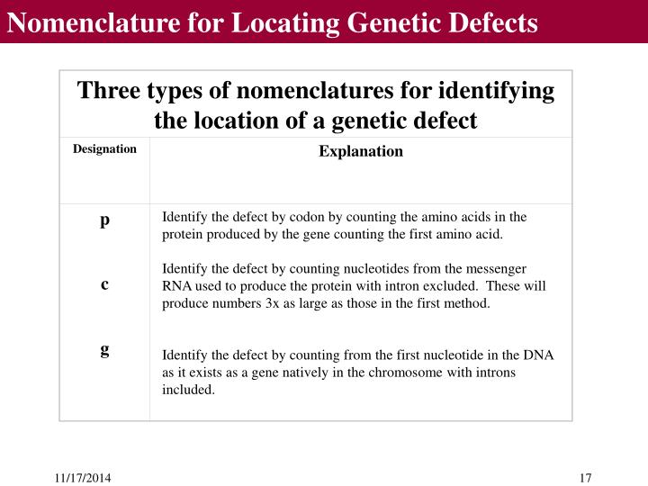 Nomenclature for Locating Genetic Defects