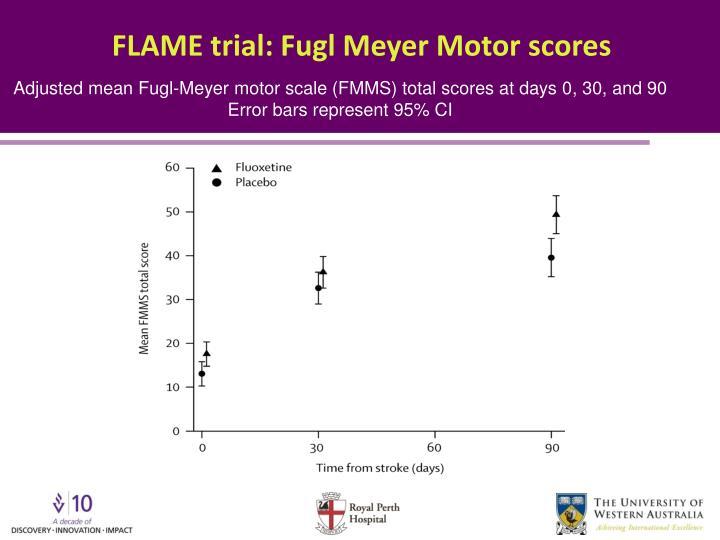 FLAME trial: Fugl Meyer Motor scores