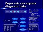 bayes nets can express diagnostic data