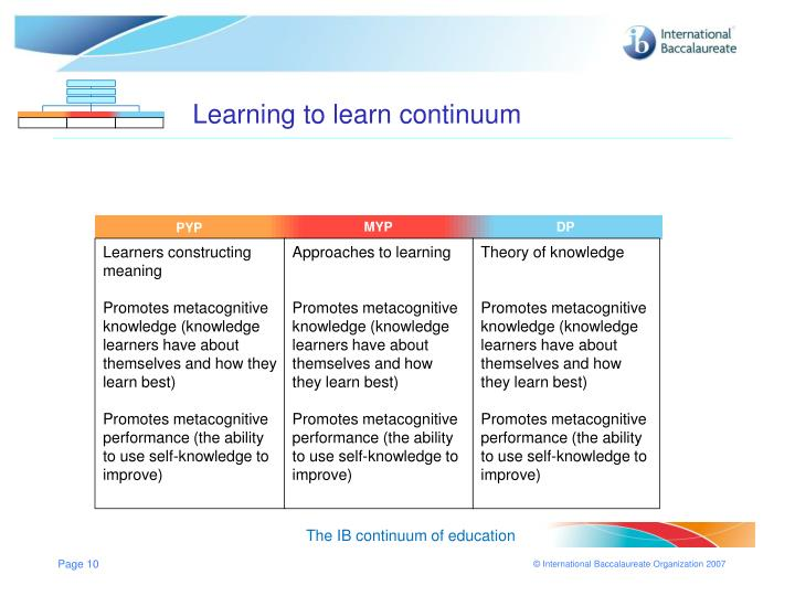 Learning to learn continuum