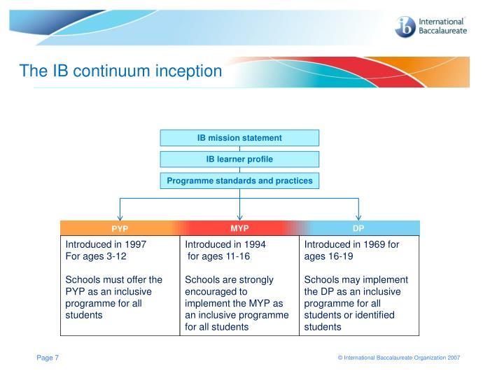 The IB continuum inception