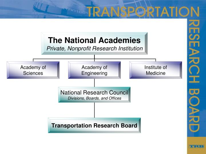 Acrp airport cooperative research program