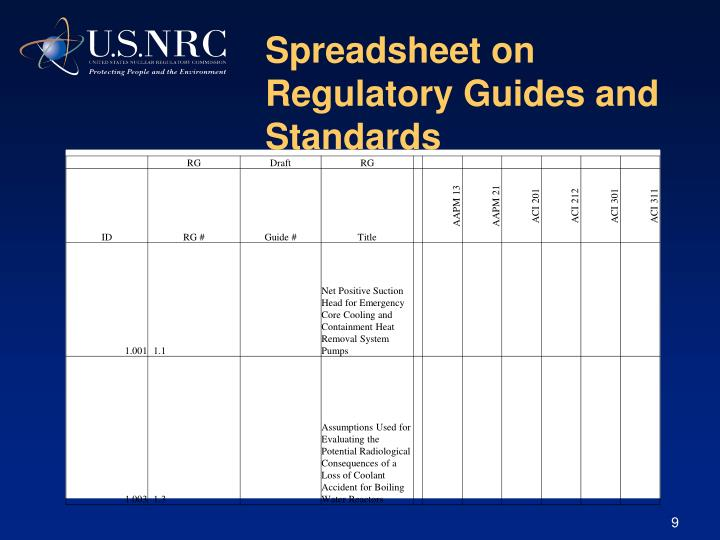 Spreadsheet on Regulatory Guides and Standards