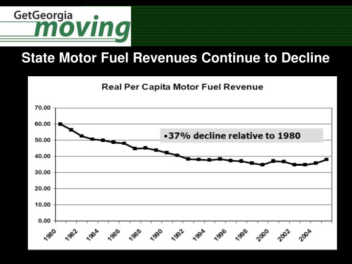 State Motor Fuel Revenues Continue to Decline