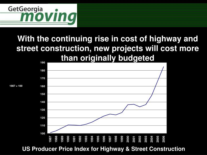 With the continuing rise in cost of highway and street construction, new projects will cost more than originally budgeted