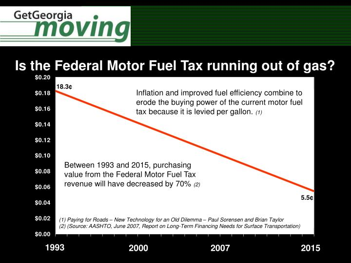 Is the Federal Motor Fuel Tax running out of gas?