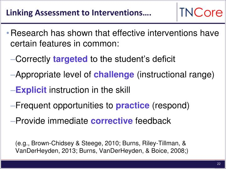 Linking Assessment to Interventions….