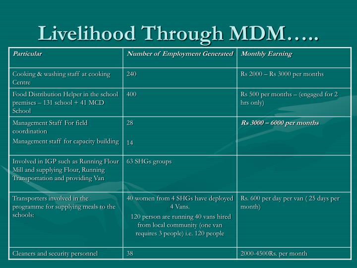 Livelihood Through MDM…..