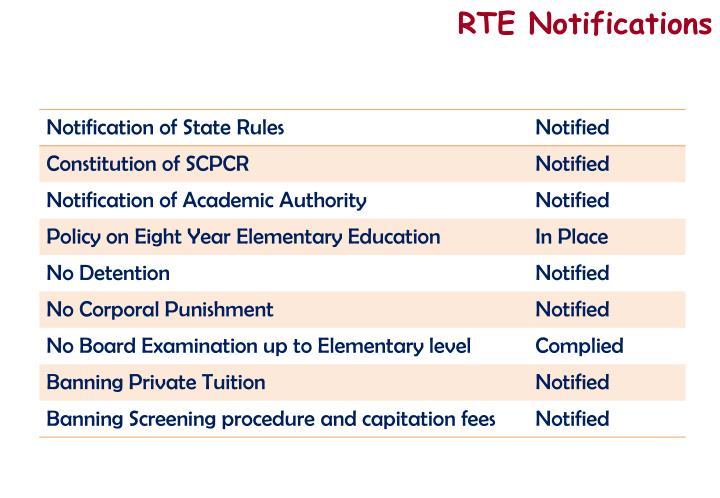RTE Notifications