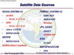 satellite data sources2