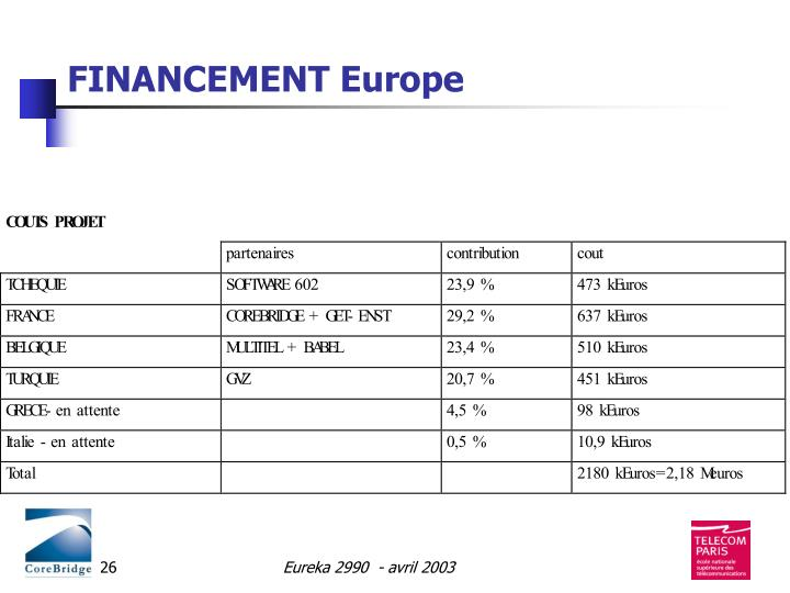 FINANCEMENT Europe