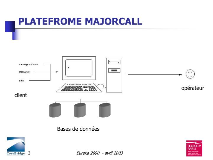 Platefrome majorcall