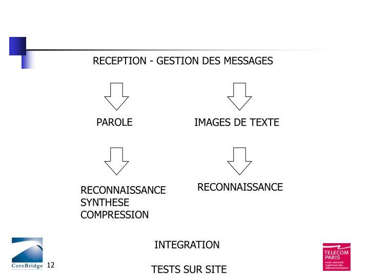 RECEPTION - GESTION DES MESSAGES