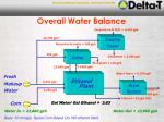overall water balance