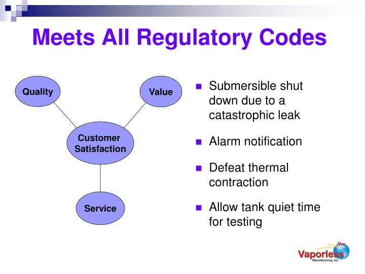 Meets All Regulatory Codes