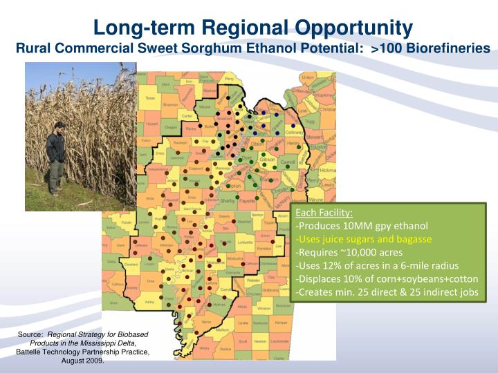 Long-term Regional Opportunity