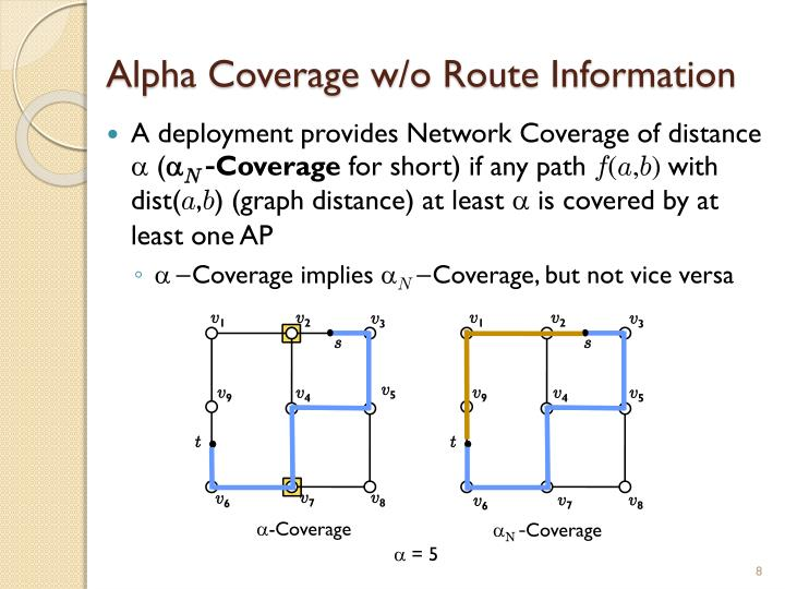 Alpha Coverage w/o Route Information