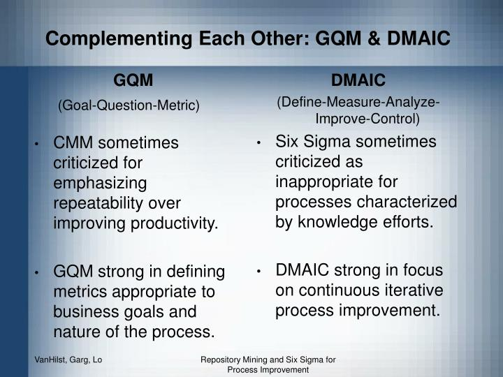Complementing each other gqm dmaic
