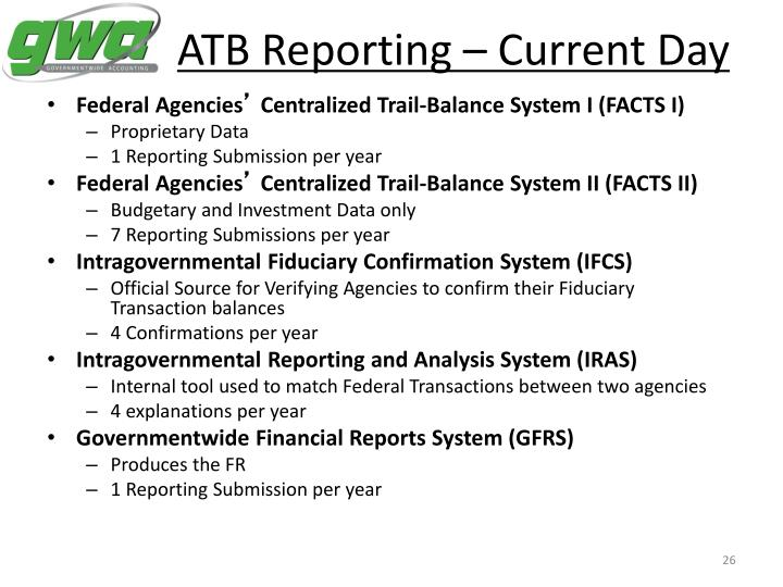 ATB Reporting – Current Day
