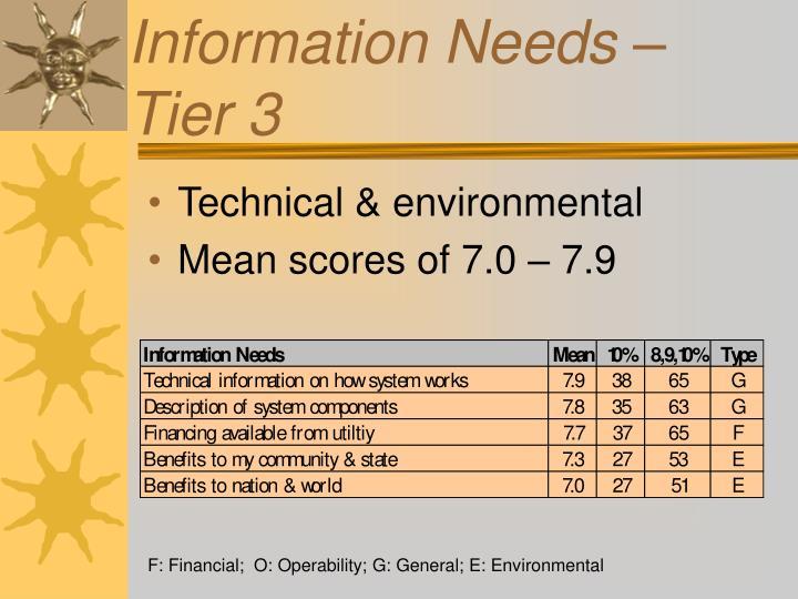 Information Needs –