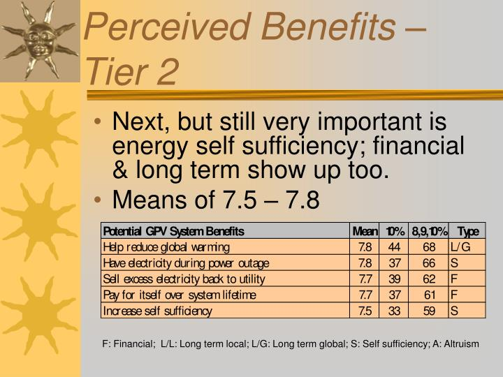 Perceived Benefits – Tier 2