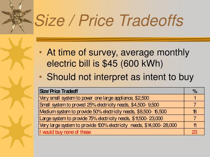 Size / Price Tradeoffs