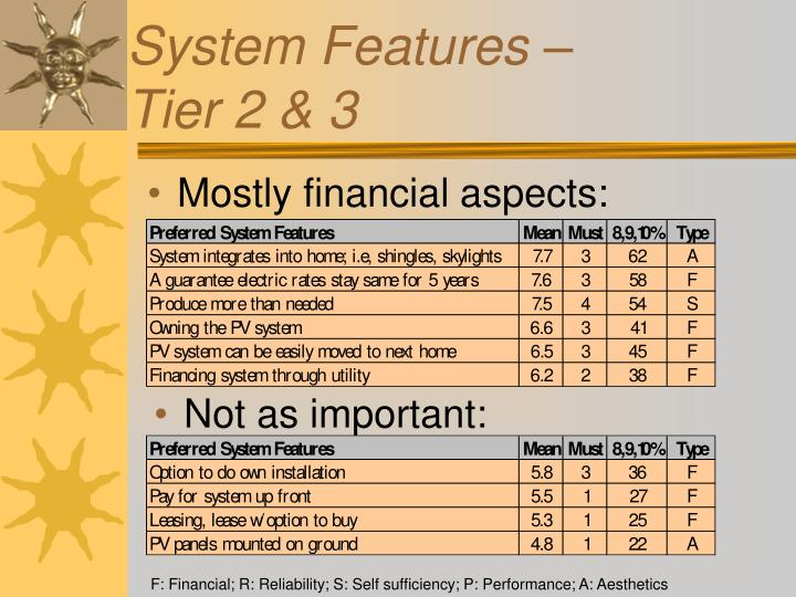 System Features –