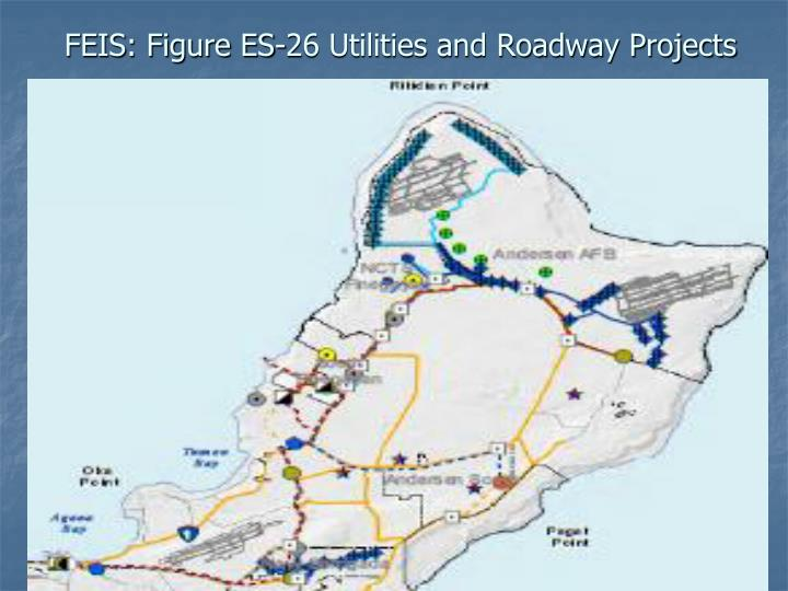 FEIS: Figure ES-26 Utilities and Roadway Projects